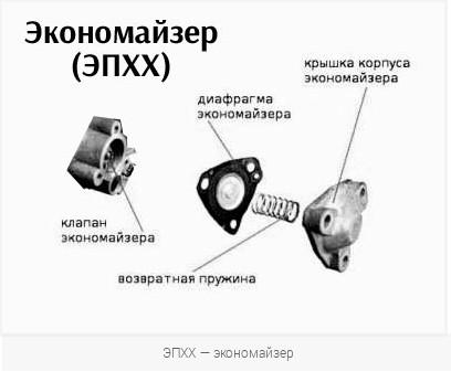 ЭКОНОМАЙЗЕР.jpg